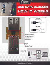 datablocker how it works 8.5x11 flyer.jp