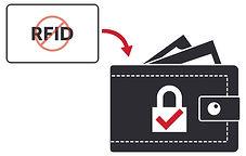 RFID blocker card installation 2.jpg