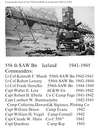 556 SAW Commanders List.png