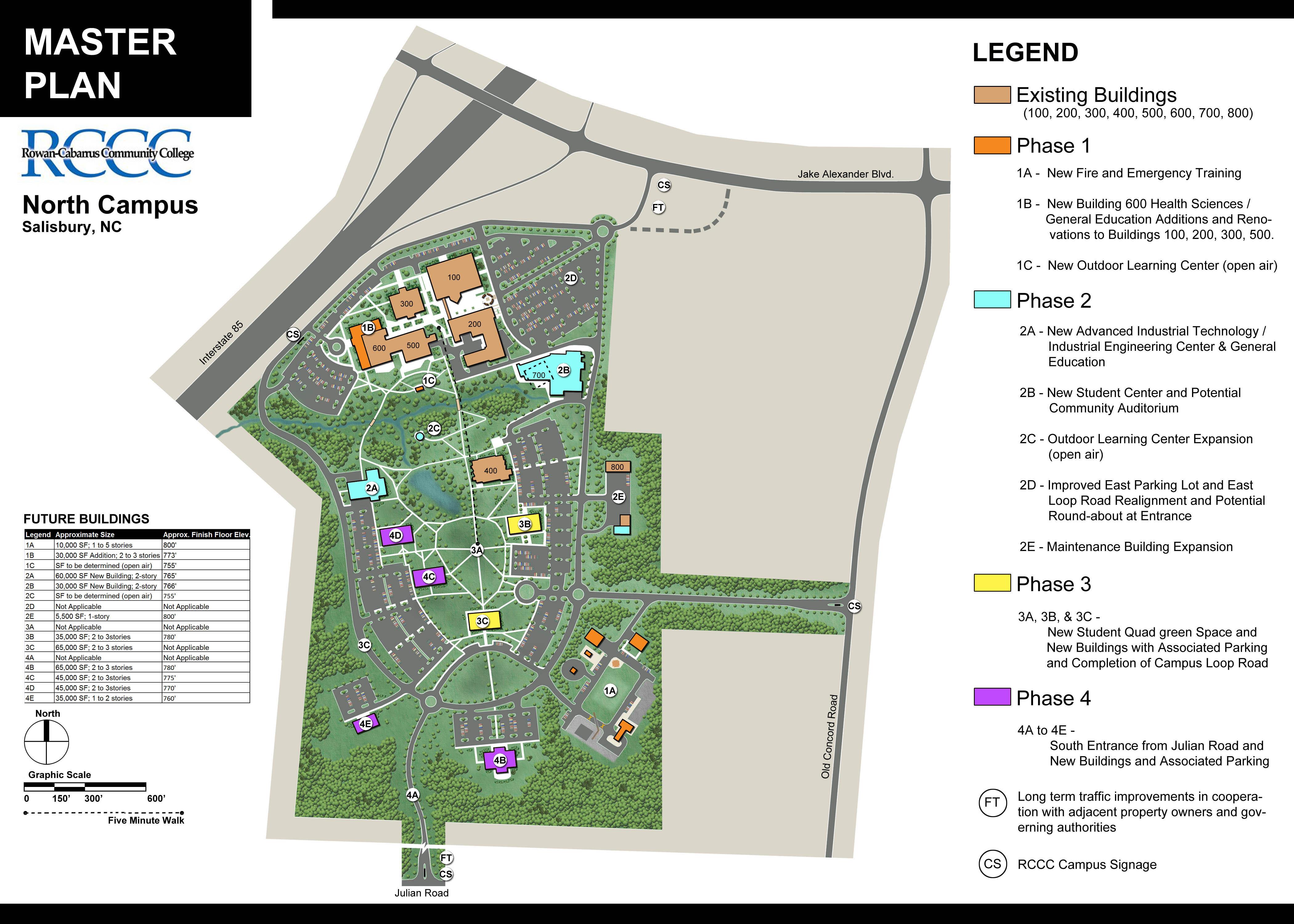 1. Master Plan - 2012