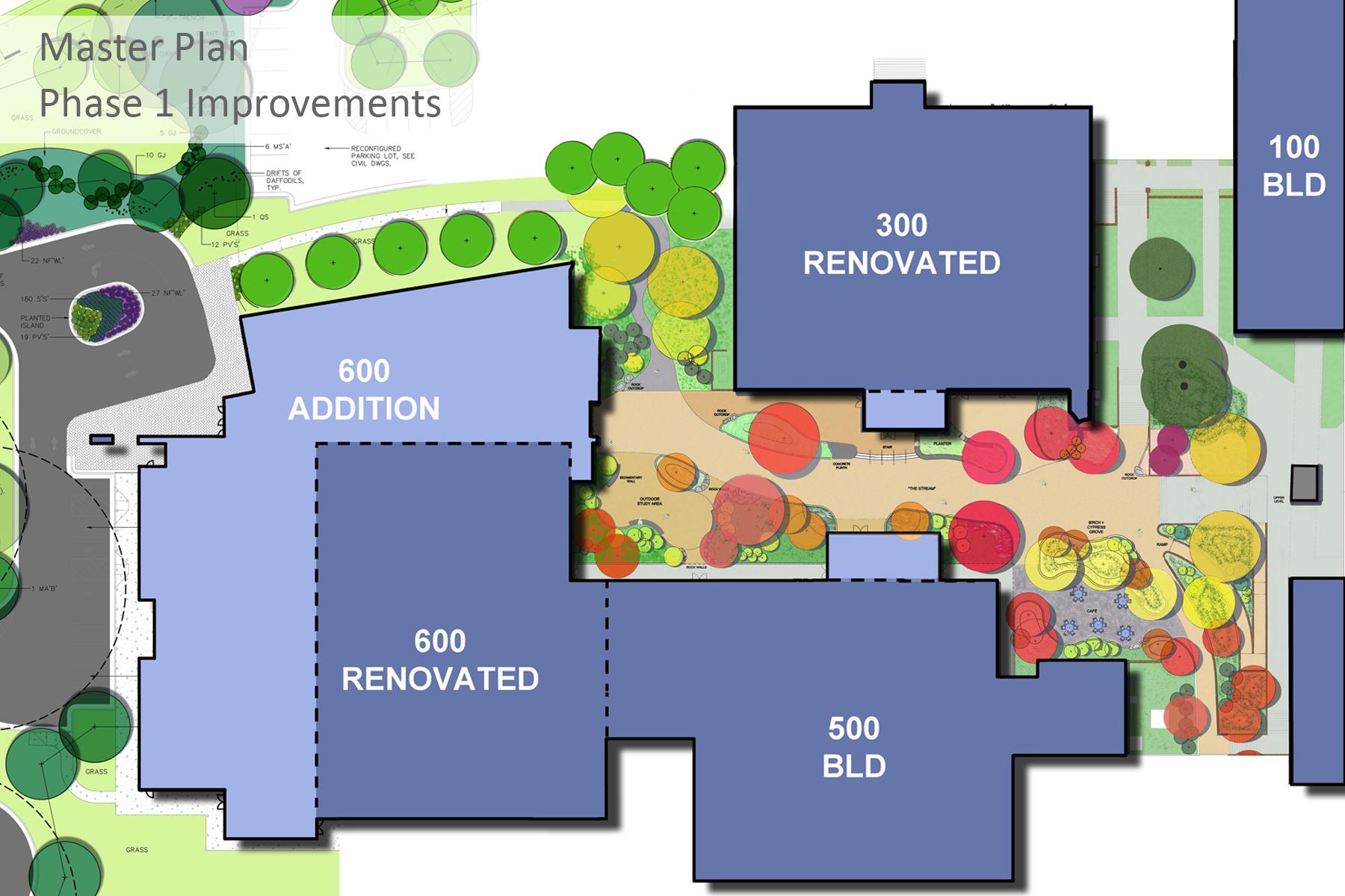 2. Bldg 300 and 600 Improvements - Site Plan - TXT