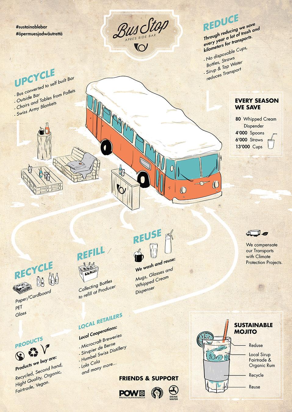 Infographic-Busstop-final_20181129.jpg
