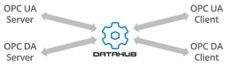 datahub4.png