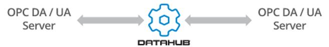datahub1.png