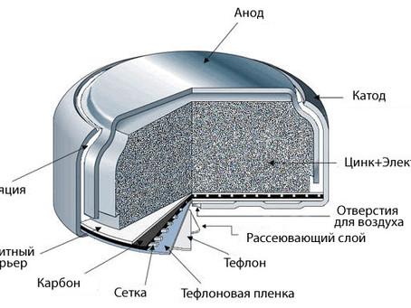 Використовуйте тільки спеціалізовані батарейки для слухових апаратів!