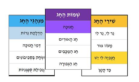 Hannukah Quartets