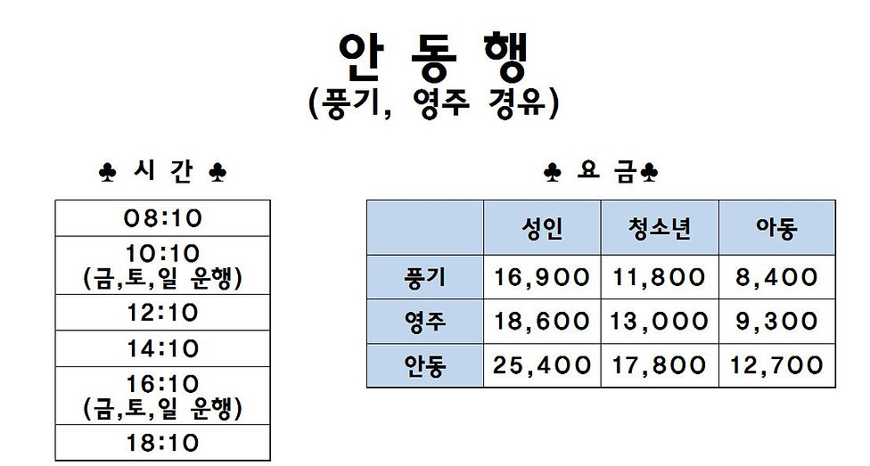 안동,영주001001.jpg