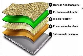 impermeabilização-camadas.jpg