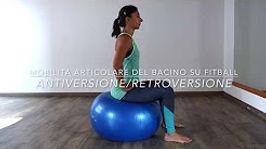 anti retroversione esercizi