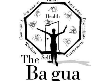 What is the Bagua: Part 1