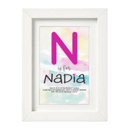 Meaning Name (frame) / Cuadro - Significado del Nombre