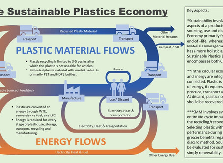 The missing link between the Circular Economy and Sustainability