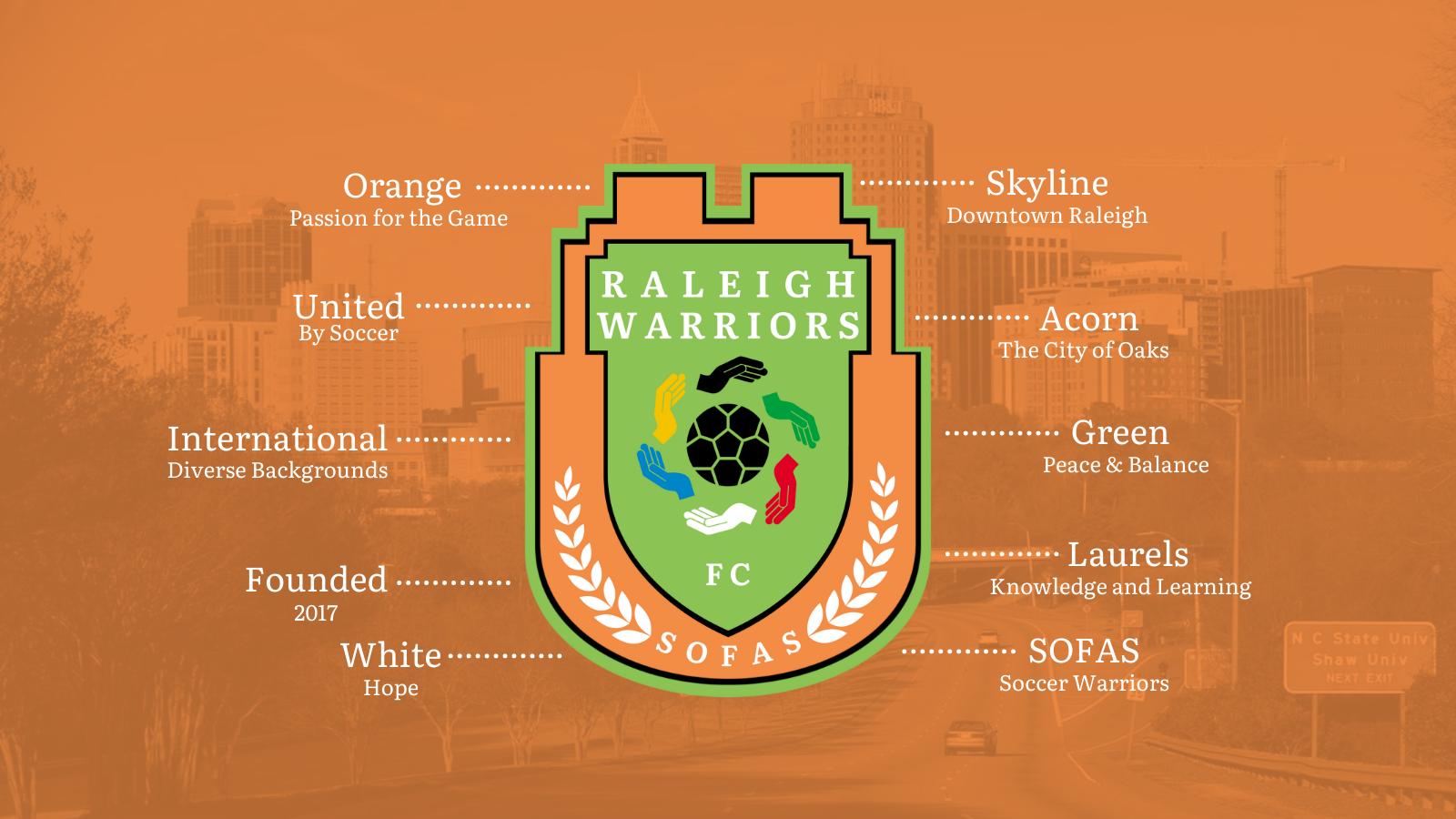 RWFC Logo Explainer.png