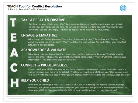 Connecting with your Child in Conflicts using the TEACH Method