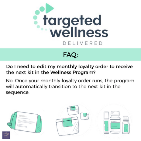 targeted wellness