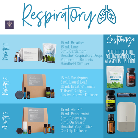 respiratory targeted wellness.png