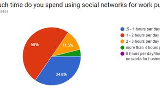 The Crown Dependency Social Media Survey 2017