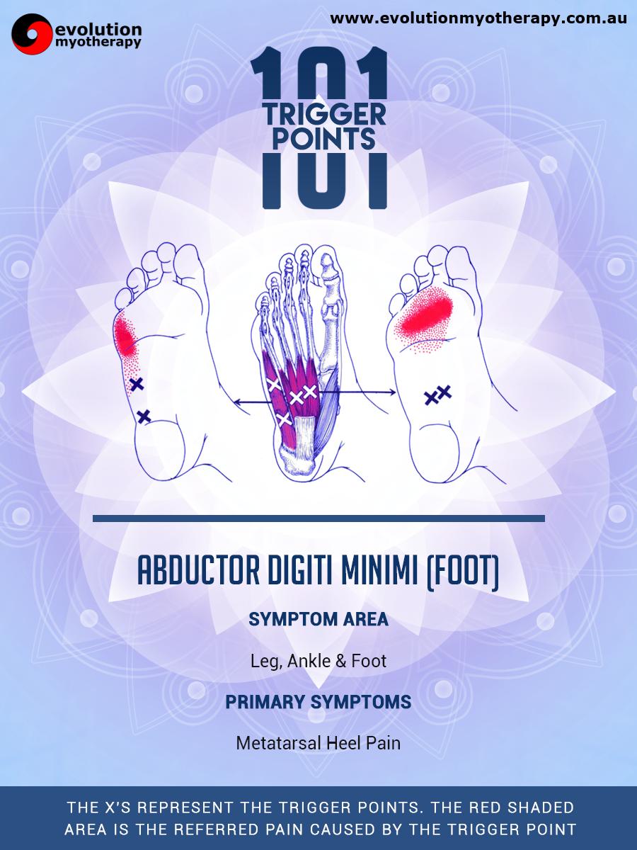 Trigger Points 101: Abductor Digiti Minimi (Foot)
