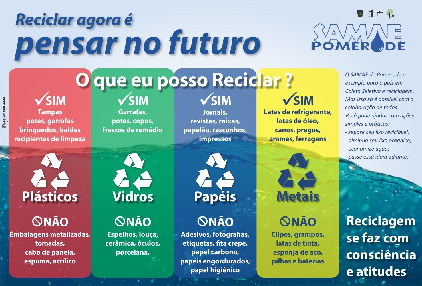 Anuncio Reciclar