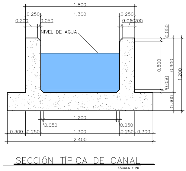 Diseño obras hidráulicas