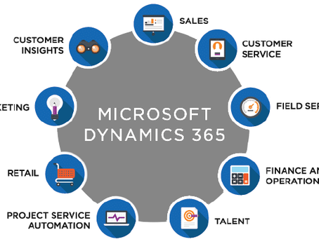 This Is Why Your Company Needs Dynamics 365
