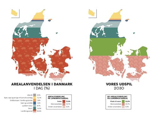En vision for Danmark