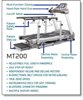 Spirit Fitness MT200