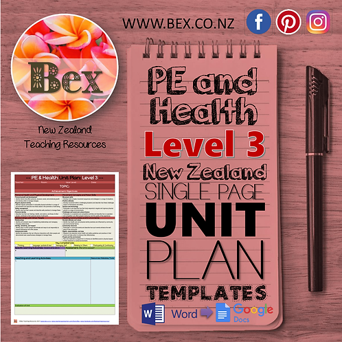New Zealand PE & Health Unit Plan Template (Level 3 NZC)