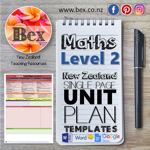 New Zealand Maths Unit Plan Template (Level 2 NZC)