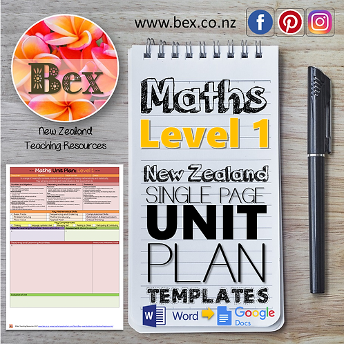 New Zealand Maths Unit Plan Template (Level 1 NZC)