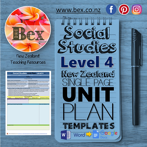New Zealand Social Studies Unit Plan Template (Level 4 NZC)