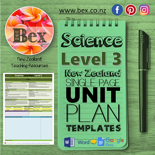 New Zealand Science Unit Plan Template (Level 3 NZC)