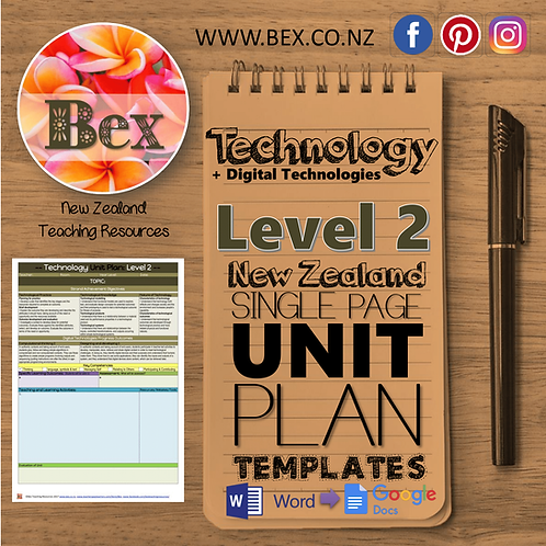 New Zealand Technology Unit Plan Template (Level 2 NZC)