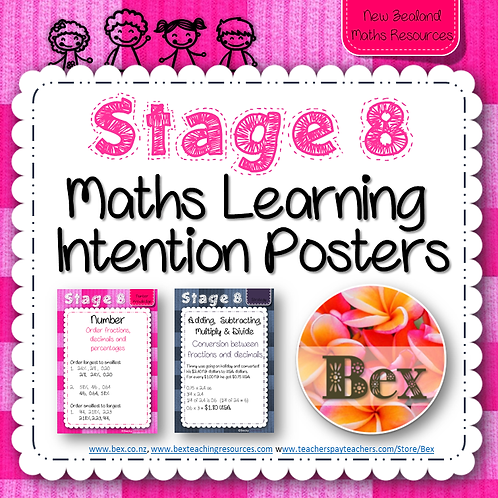 STAGE 8 Maths Learning Intentions Posters (New Zealand)