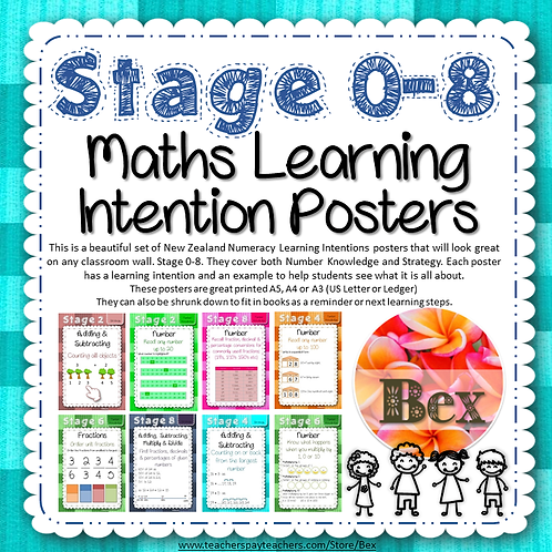 STAGE 0-8 Bundle - Maths Learning Intentions Posters (New Zealand)