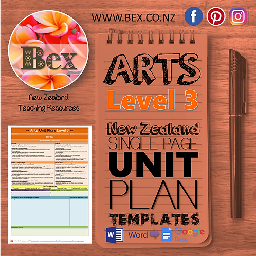 New Zealand The Arts Unit Plan Template (Level 3 NZC)