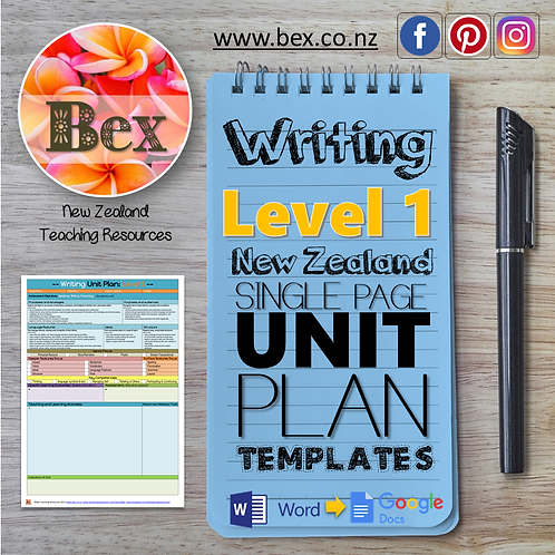 New Zealand Writing Unit Plan Template (Level 1 NZC)