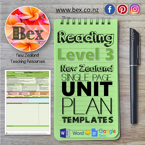 New Zealand Reading Unit Plan Template (Level 3 NZC)