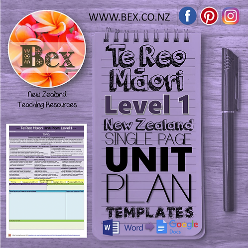 New Zealand Te Reo Maori Unit Plan Template (Level 1 NZC)