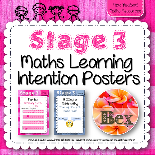 STAGE 3 Maths Learning Intentions Posters (New Zealand)