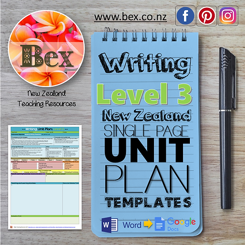 New Zealand Writing Unit Plan Template (Level 3 NZC)