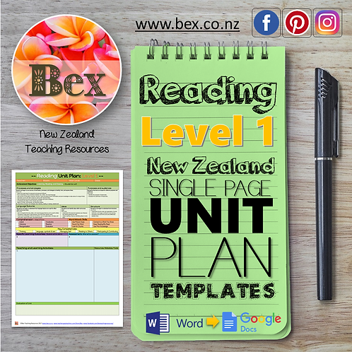 New Zealand Reading Unit Plan Template (Level 1 NZC)