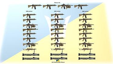 ADF Rifle Platoon