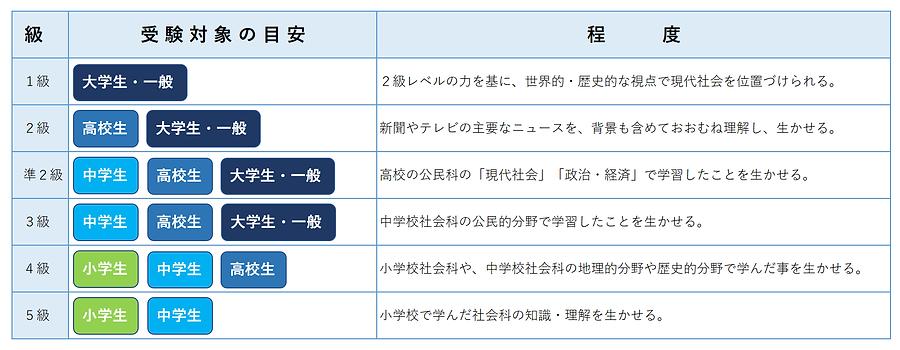 ニュース検定.png