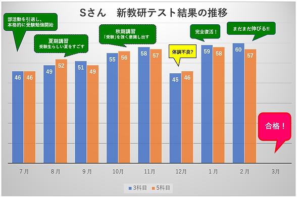 ホームページ用グラフ.png