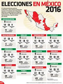 elecciones-mexico-2016.jpg