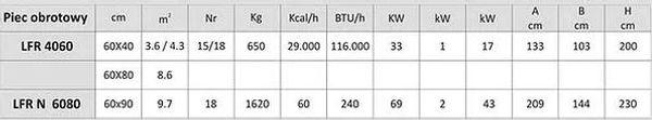 dane techniczne piec ibisart lfrn.JPG