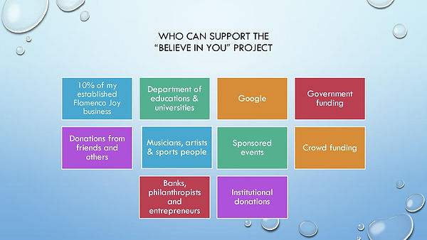 Pdf PowerPoint Project-page-011.jpg
