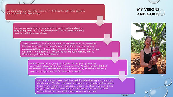 Pdf PowerPoint Project-page-004.jpg