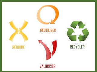 Réduction des déchets par les 3RV-E
